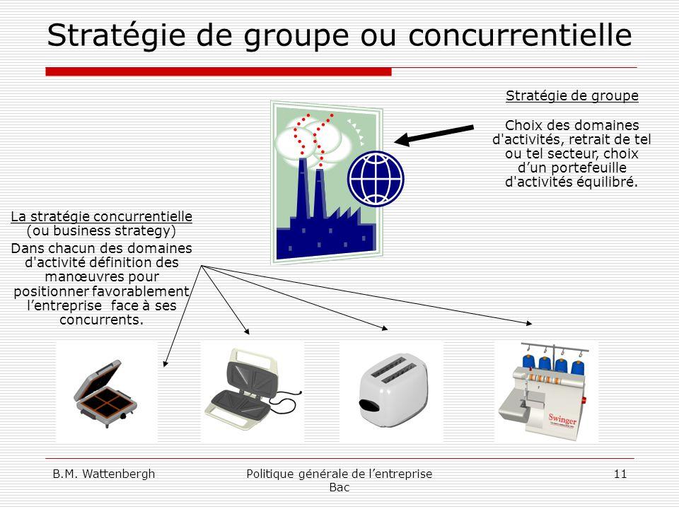 Stratégie de groupe ou concurrentielle