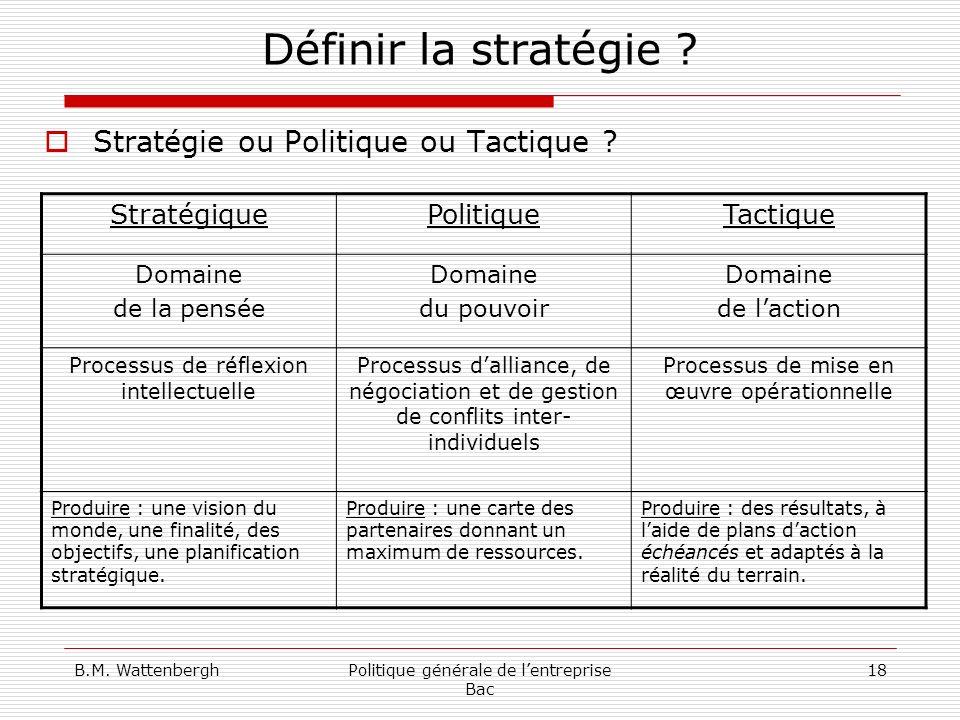 Définir la stratégie Stratégie ou Politique ou Tactique