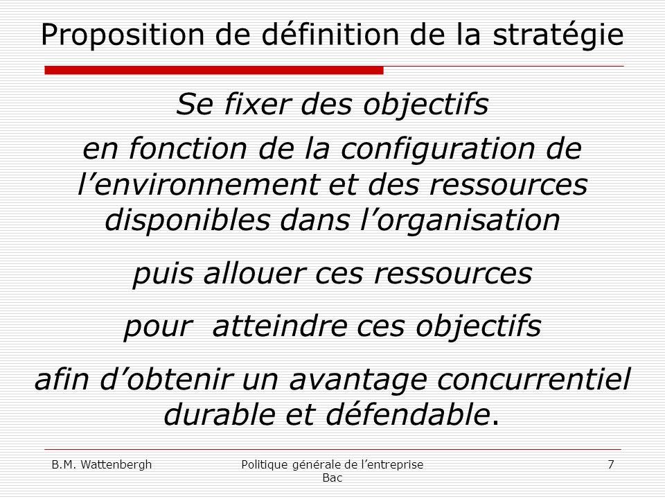 Proposition de définition de la stratégie