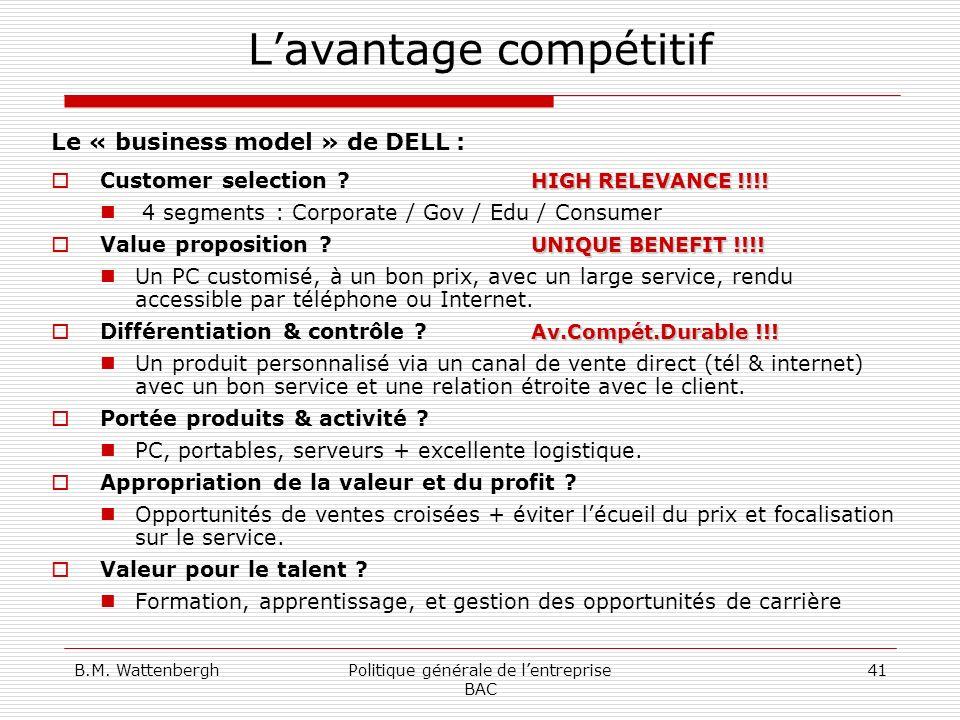 L'avantage compétitif