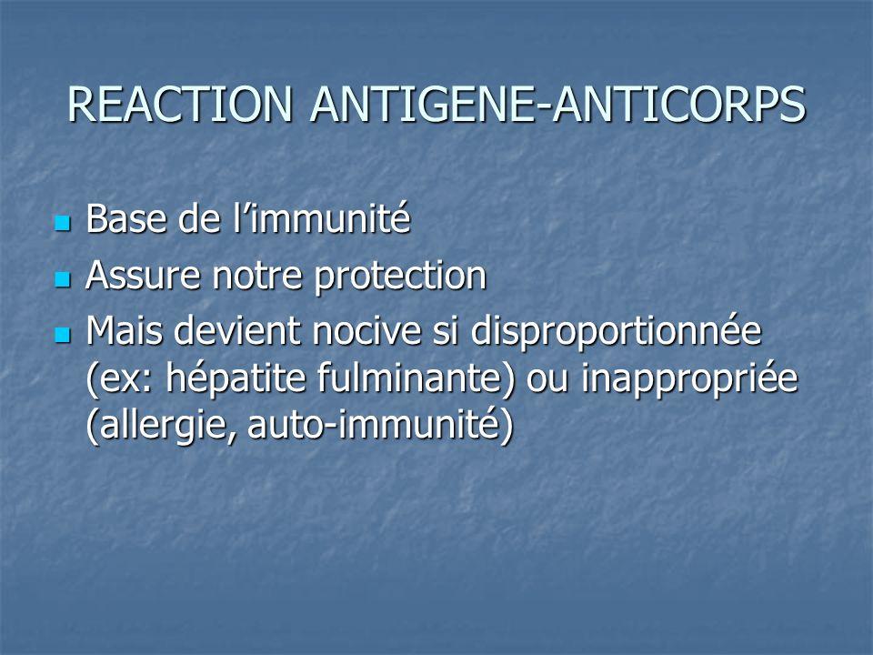REACTION ANTIGENE-ANTICORPS