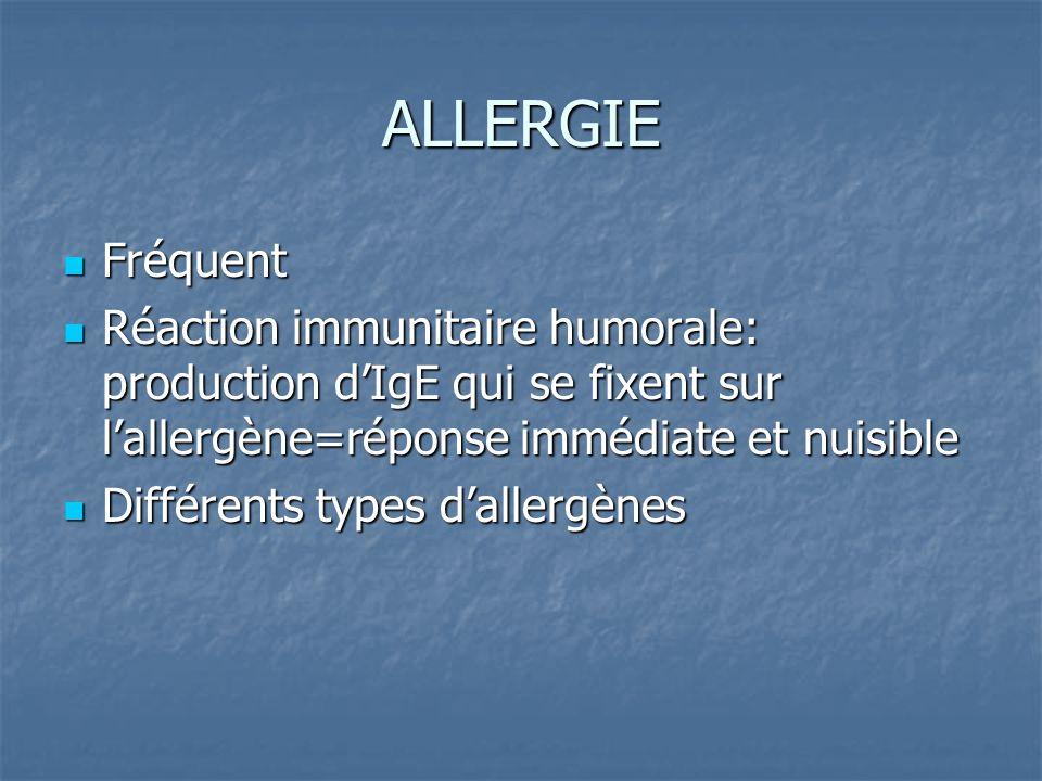 ALLERGIE Fréquent. Réaction immunitaire humorale: production d'IgE qui se fixent sur l'allergène=réponse immédiate et nuisible.