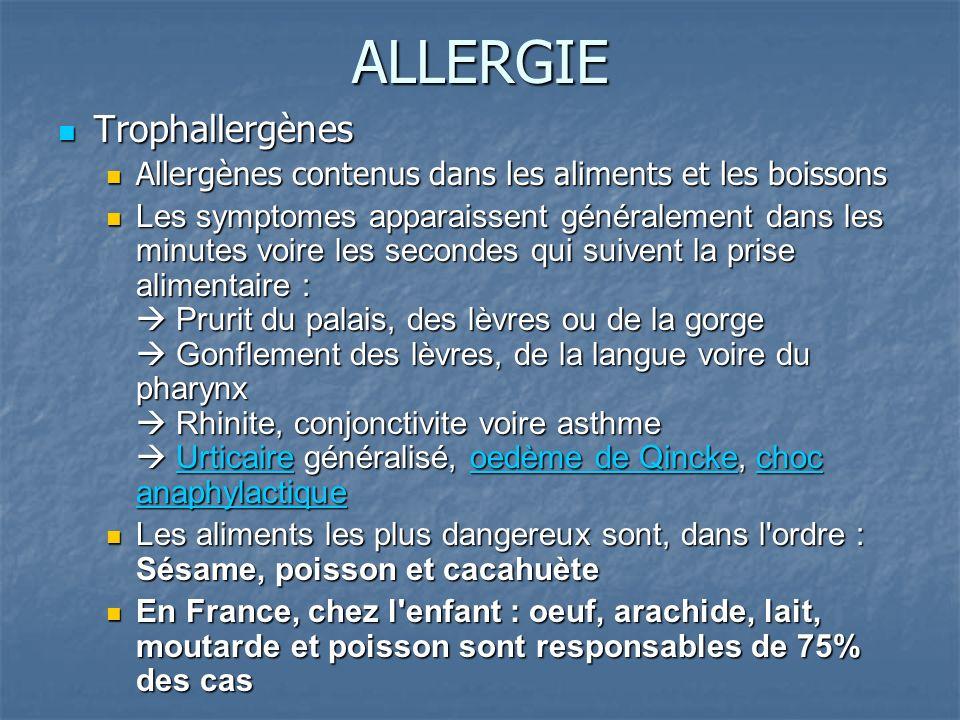 ALLERGIE Trophallergènes Allergènes médicamenteux
