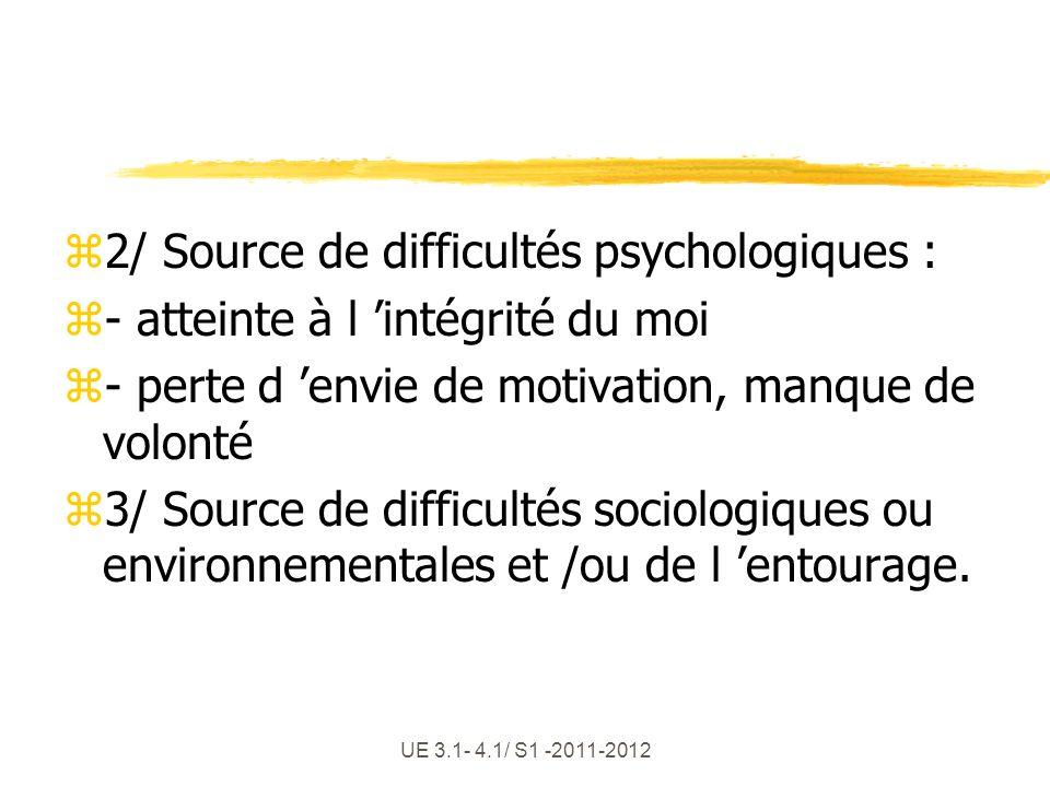 2/ Source de difficultés psychologiques :