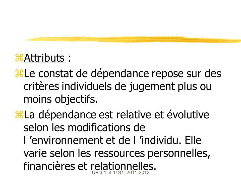 Attributs : Le constat de dépendance repose sur des critères individuels de jugement plus ou moins objectifs.