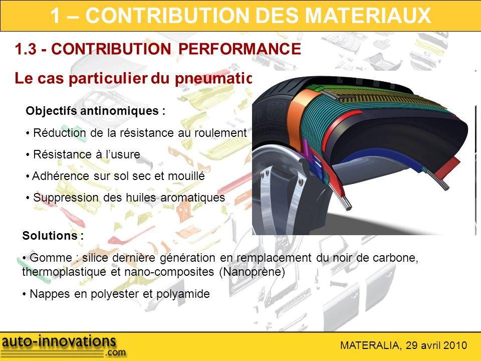 1 – CONTRIBUTION DES MATERIAUX