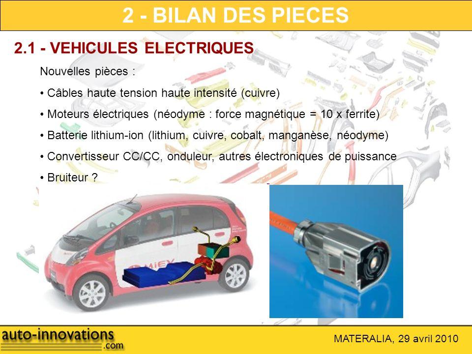 2 - BILAN DES PIECES 2.1 - VEHICULES ELECTRIQUES Nouvelles pièces :