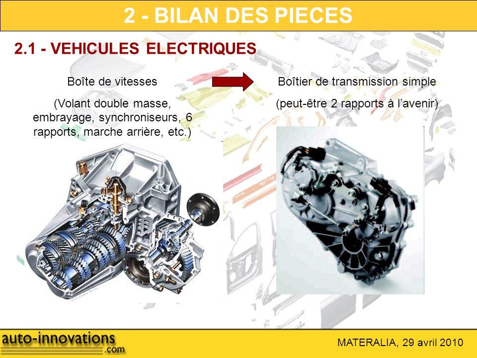 2 - BILAN DES PIECES 2.1 - VEHICULES ELECTRIQUES Boîte de vitesses