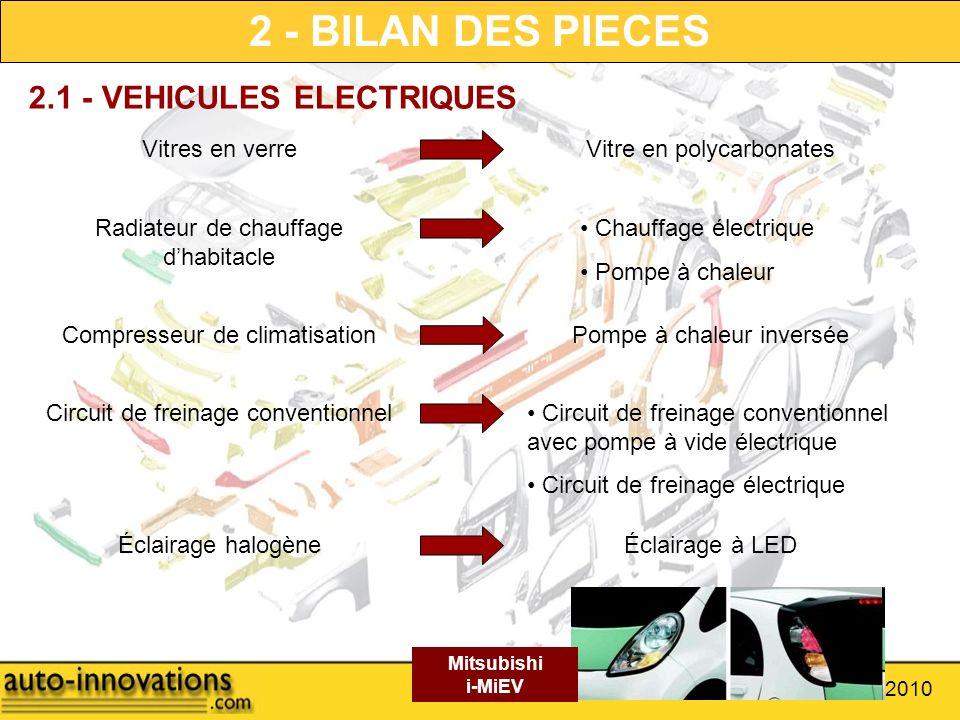 2 - BILAN DES PIECES 2.1 - VEHICULES ELECTRIQUES Vitres en verre