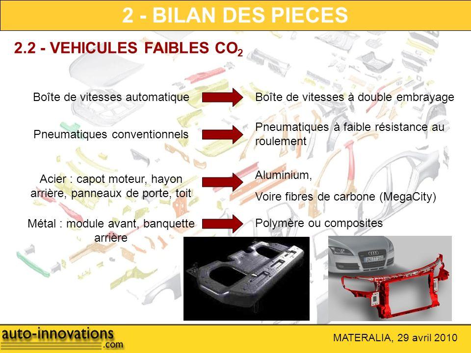 2 - BILAN DES PIECES 2.2 - VEHICULES FAIBLES CO2