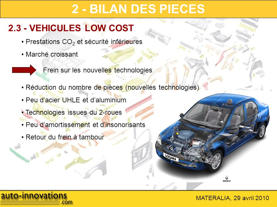 2 - BILAN DES PIECES 2.3 - VEHICULES LOW COST