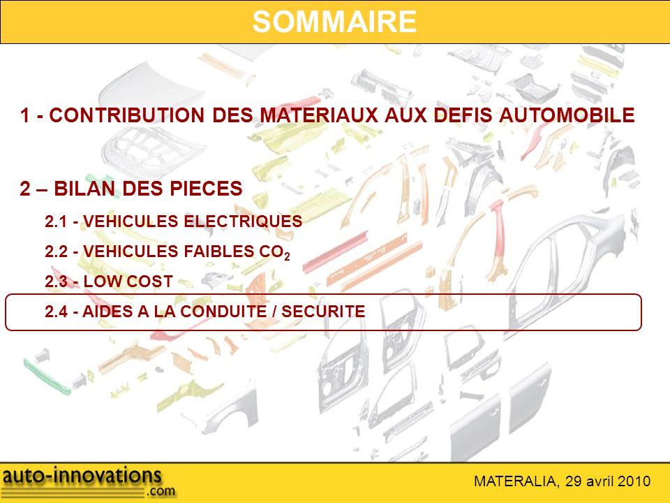 SOMMAIRE 1 - CONTRIBUTION DES MATERIAUX AUX DEFIS AUTOMOBILE
