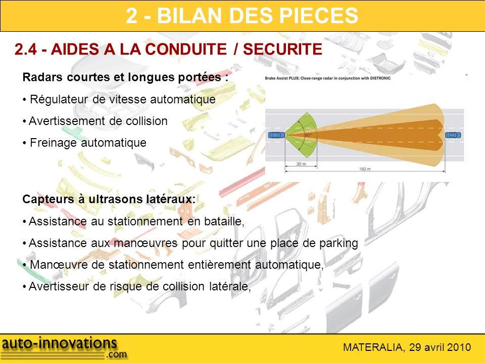 2 - BILAN DES PIECES 2.4 - AIDES A LA CONDUITE / SECURITE