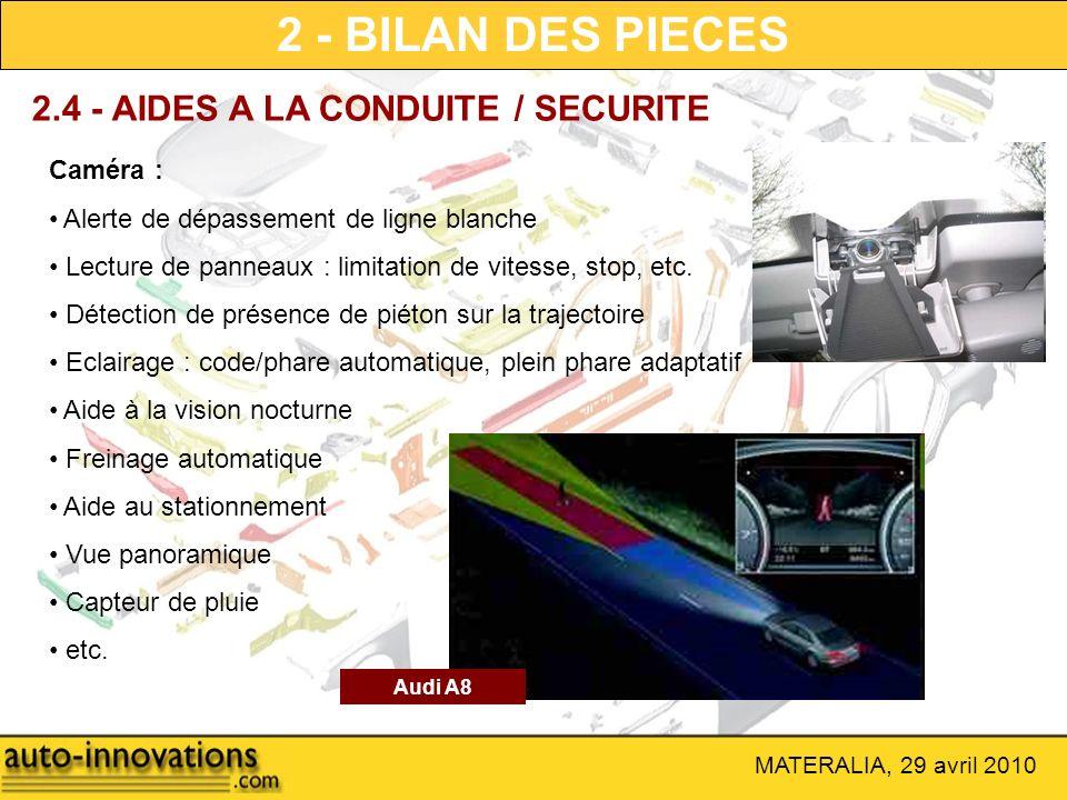 2 - BILAN DES PIECES 2.4 - AIDES A LA CONDUITE / SECURITE Caméra :