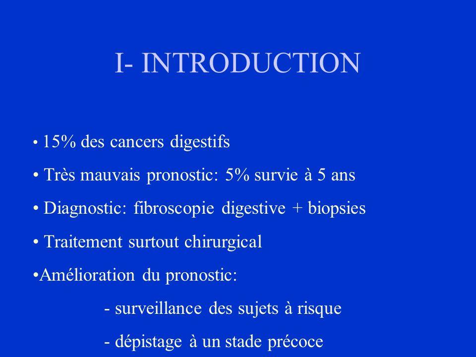I- INTRODUCTION Très mauvais pronostic: 5% survie à 5 ans