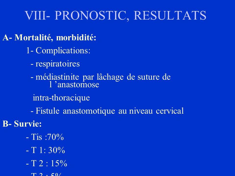 VIII- PRONOSTIC, RESULTATS
