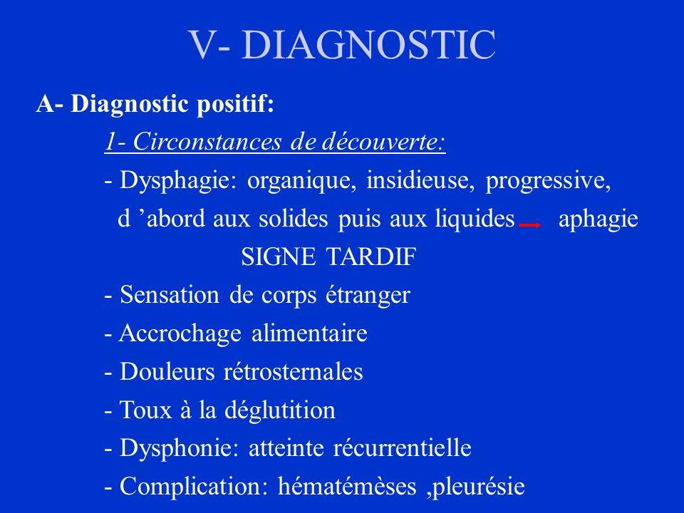 V- DIAGNOSTIC A- Diagnostic positif: 1- Circonstances de découverte: