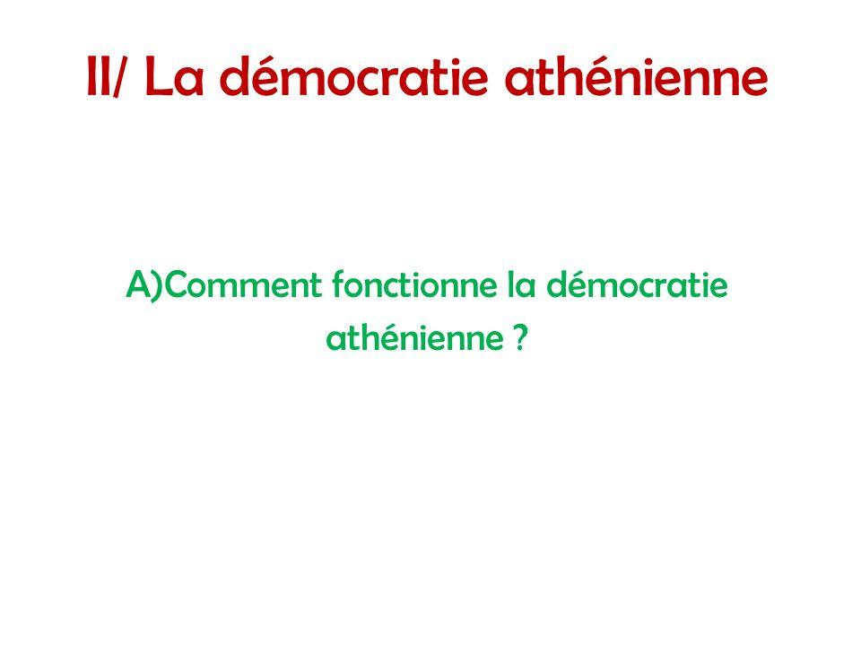 II/ La démocratie athénienne