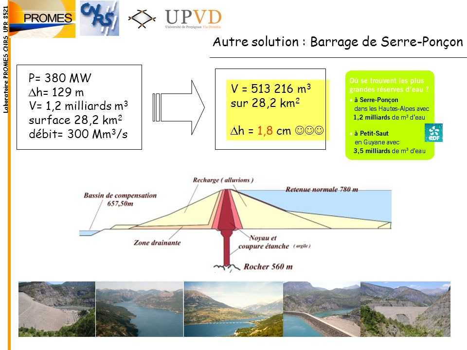 Autre solution : Barrage de Serre-Ponçon