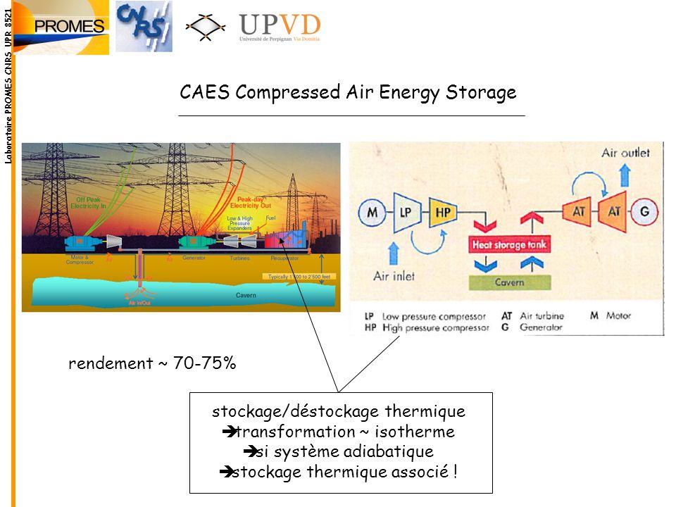 CAES Compressed Air Energy Storage