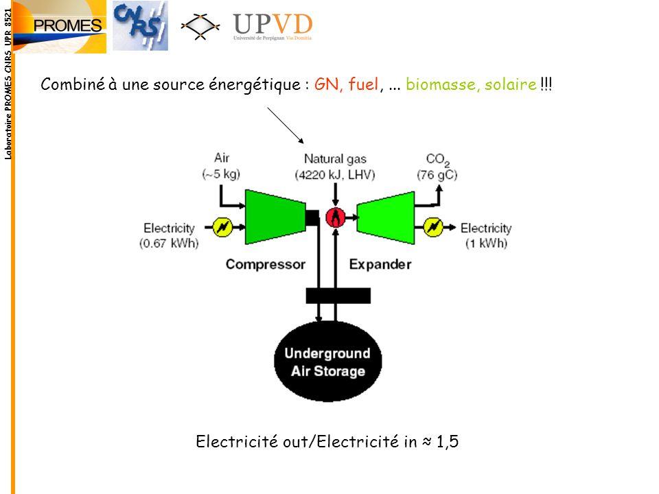 Combiné à une source énergétique : GN, fuel, ... biomasse, solaire !!!