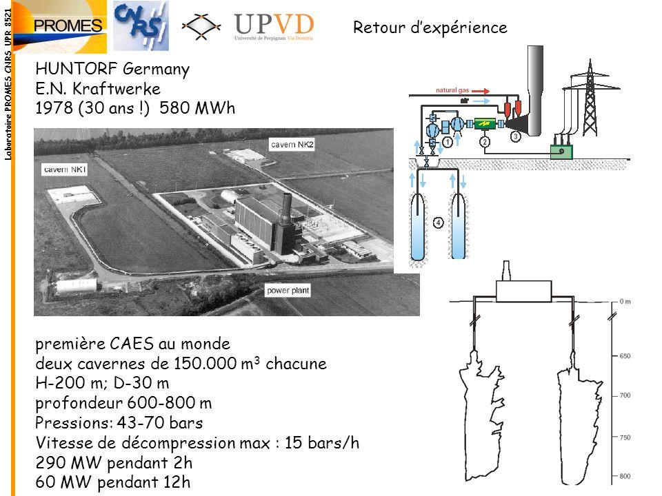 deux cavernes de 150.000 m3 chacune H-200 m; D-30 m