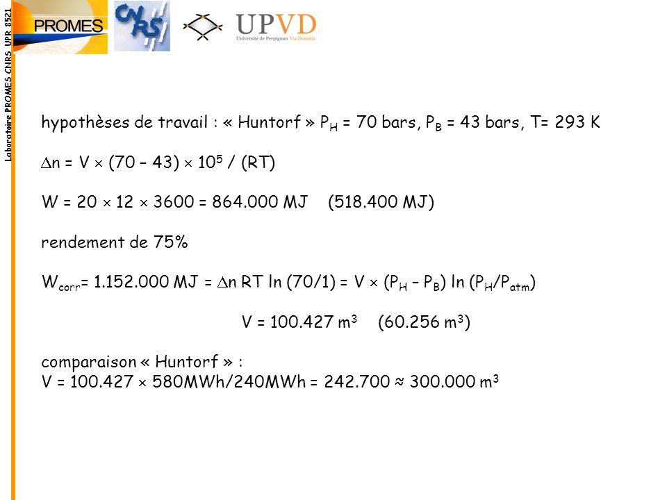 Wcorr= 1.152.000 MJ = Dn RT ln (70/1) = V  (PH – PB) ln (PH/Patm)