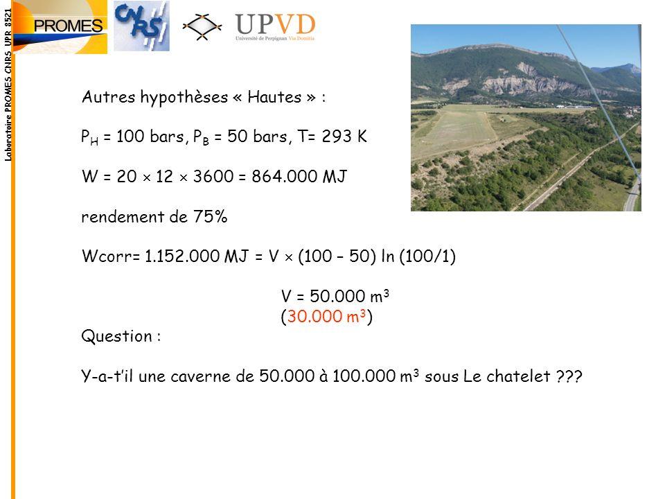 Autres hypothèses « Hautes » : PH = 100 bars, PB = 50 bars, T= 293 K