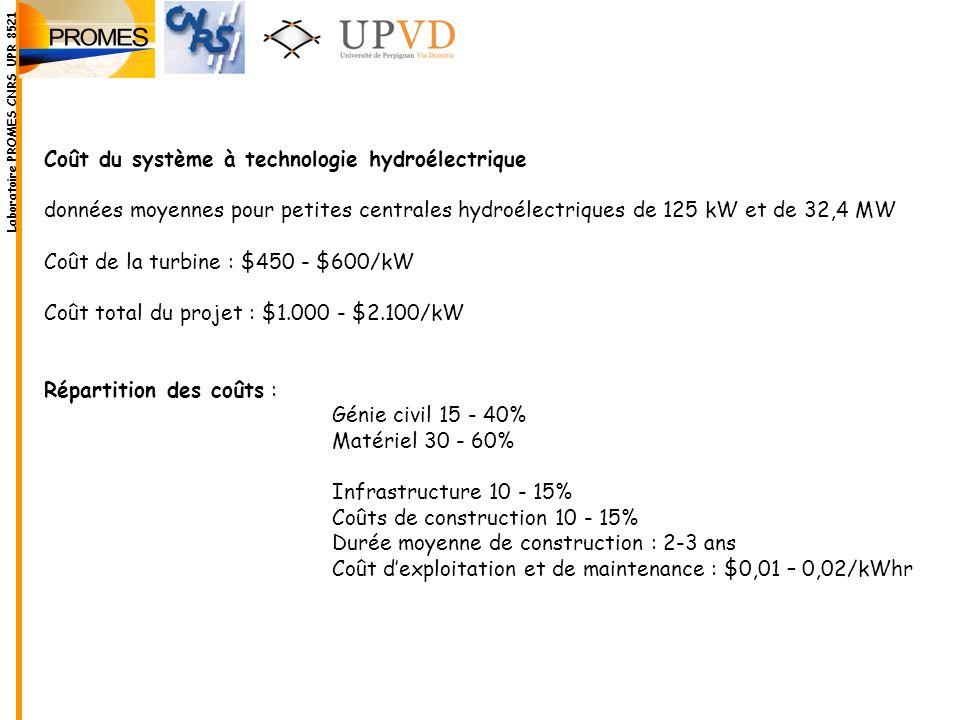 Coût du système à technologie hydroélectrique