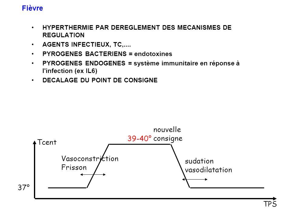 Fièvre nouvelle consigne 39-40° Tcent Vasoconstriction sudation