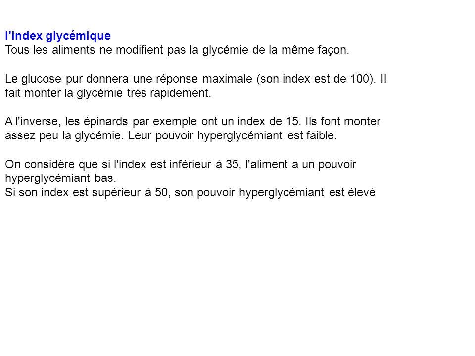 l index glycémique Tous les aliments ne modifient pas la glycémie de la même façon.