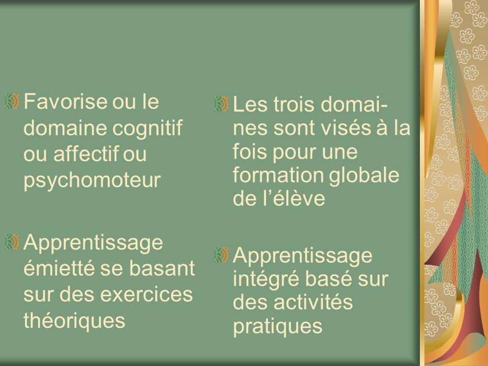 Favorise ou le domaine cognitif ou affectif ou psychomoteur