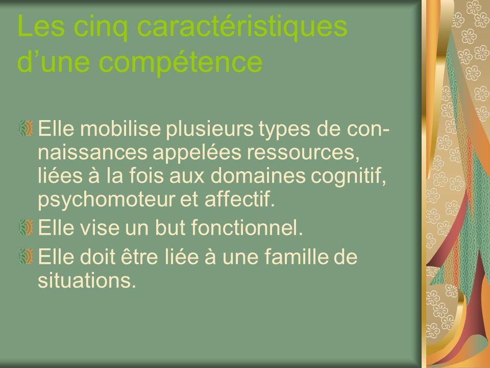 Les cinq caractéristiques d'une compétence