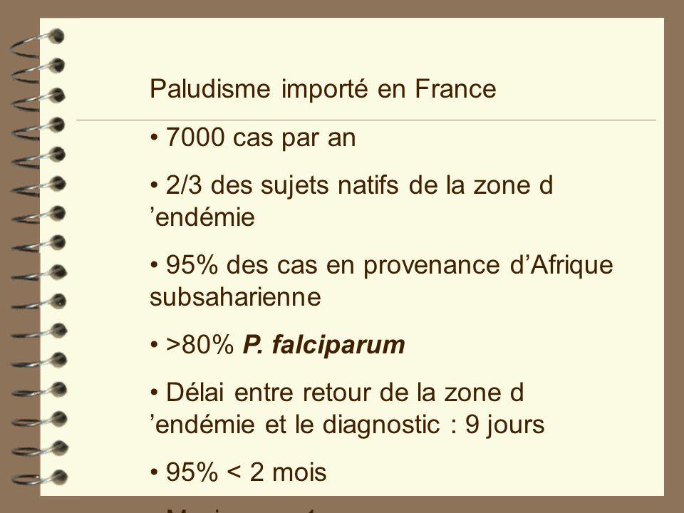 Paludisme importé en France