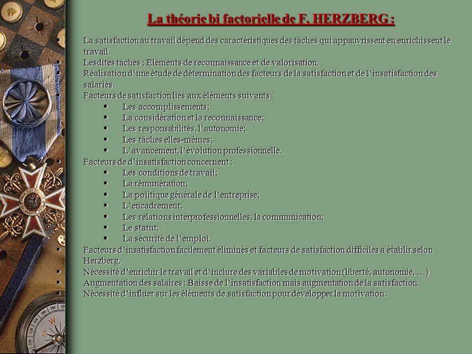 La théorie bi factorielle de F. HERZBERG :