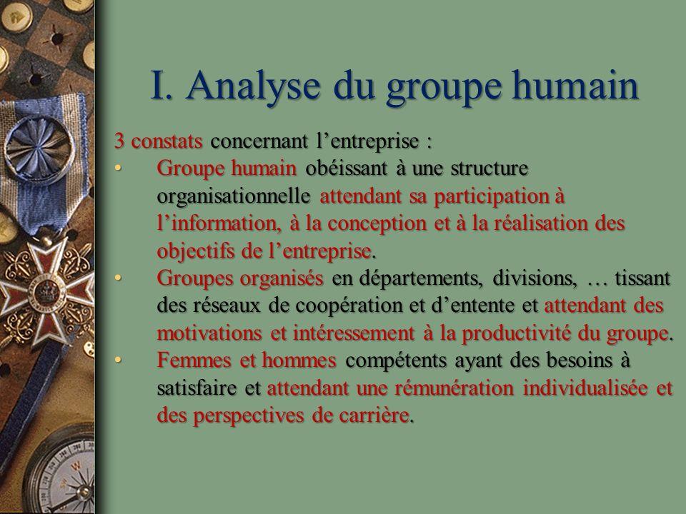 I. Analyse du groupe humain