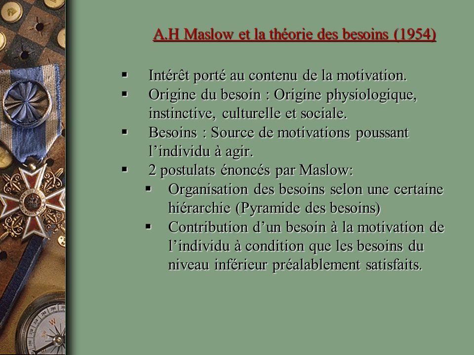 A.H Maslow et la théorie des besoins (1954)