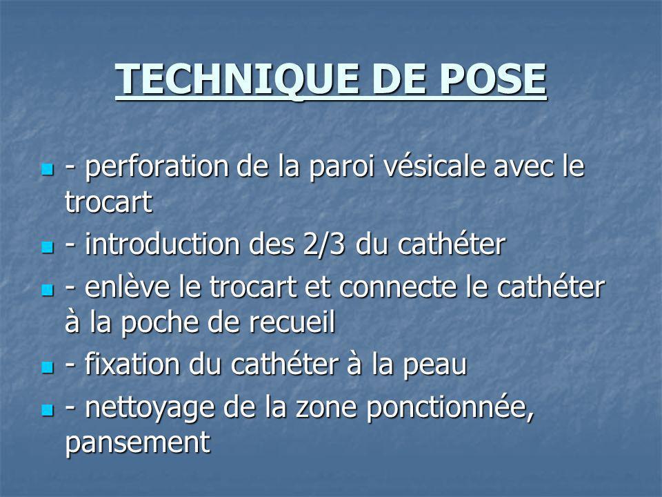 TECHNIQUE DE POSE - perforation de la paroi vésicale avec le trocart