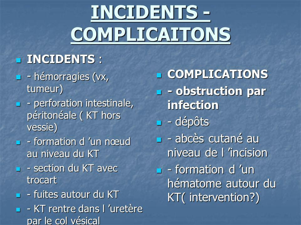 INCIDENTS - COMPLICAITONS