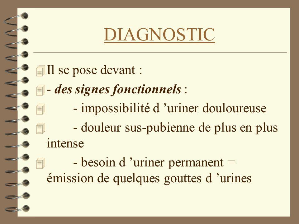 DIAGNOSTIC Il se pose devant : - des signes fonctionnels :