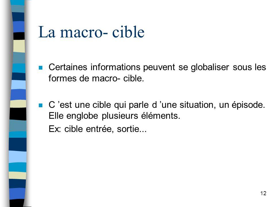 La macro- cible Certaines informations peuvent se globaliser sous les formes de macro- cible.