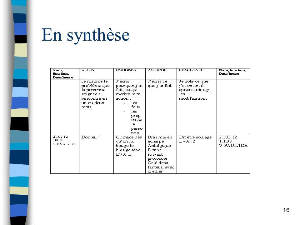 En synthèse