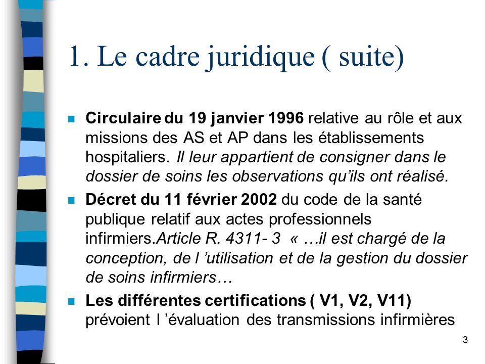 1. Le cadre juridique ( suite)