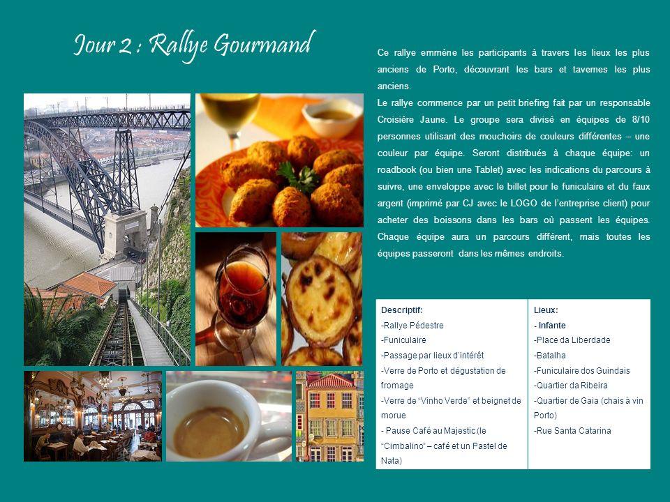 Jour 2 : Rallye Gourmand