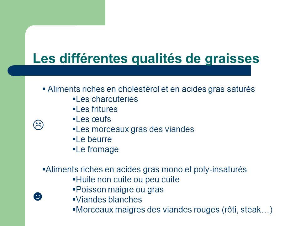 Les différentes qualités de graisses