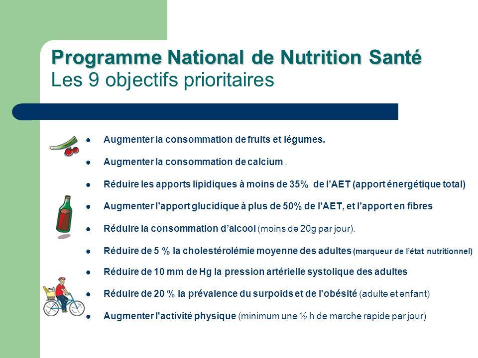 Programme National de Nutrition Santé Les 9 objectifs prioritaires