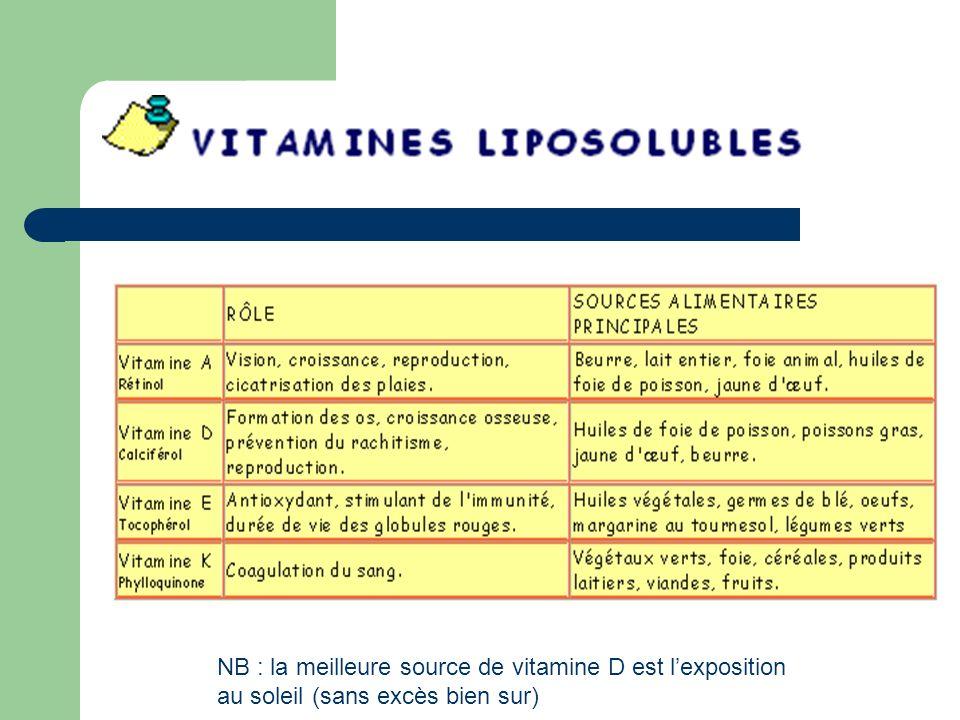 NB : la meilleure source de vitamine D est l'exposition au soleil (sans excès bien sur)