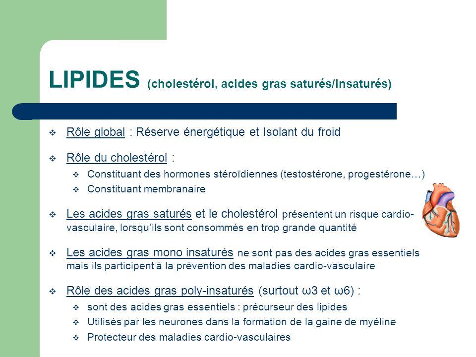 LIPIDES (cholestérol, acides gras saturés/insaturés)