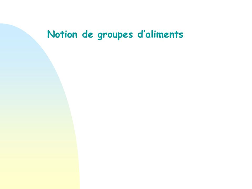 Notion de groupes d'aliments