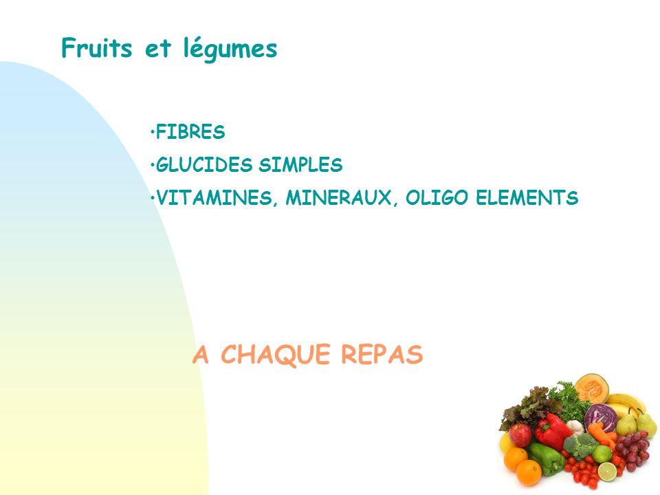 Fruits et légumes A CHAQUE REPAS FIBRES GLUCIDES SIMPLES
